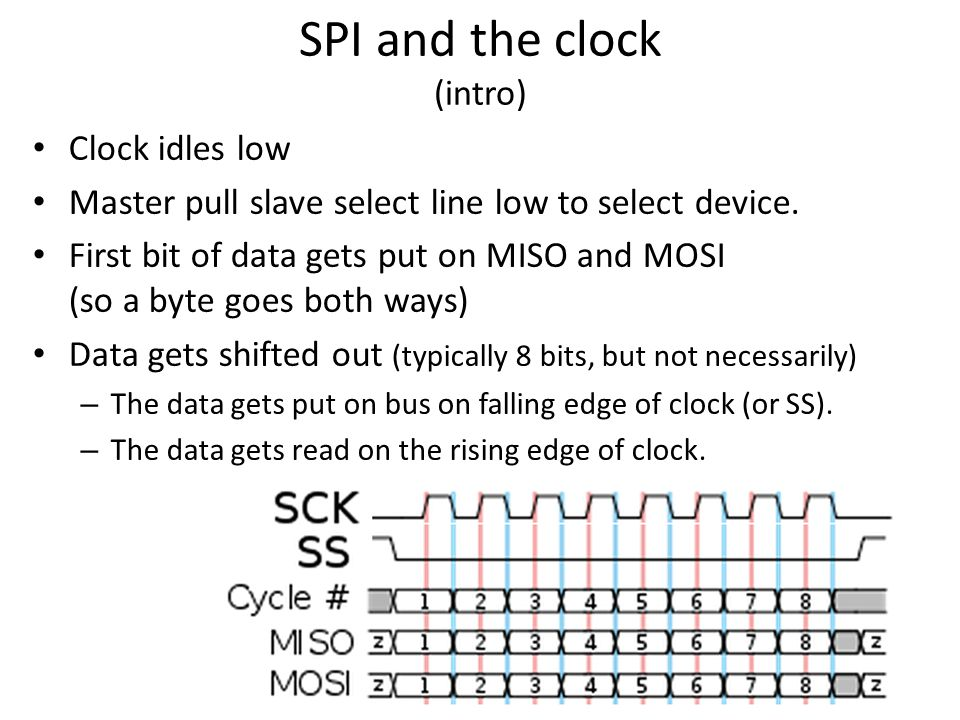 SPI and the clock (intro)