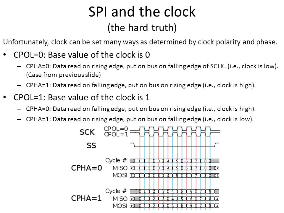 SPI and the clock (the hard truth)