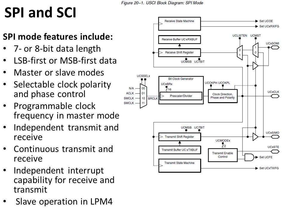 SPI and SCI SPI mode features include: 7- or 8-bit data length