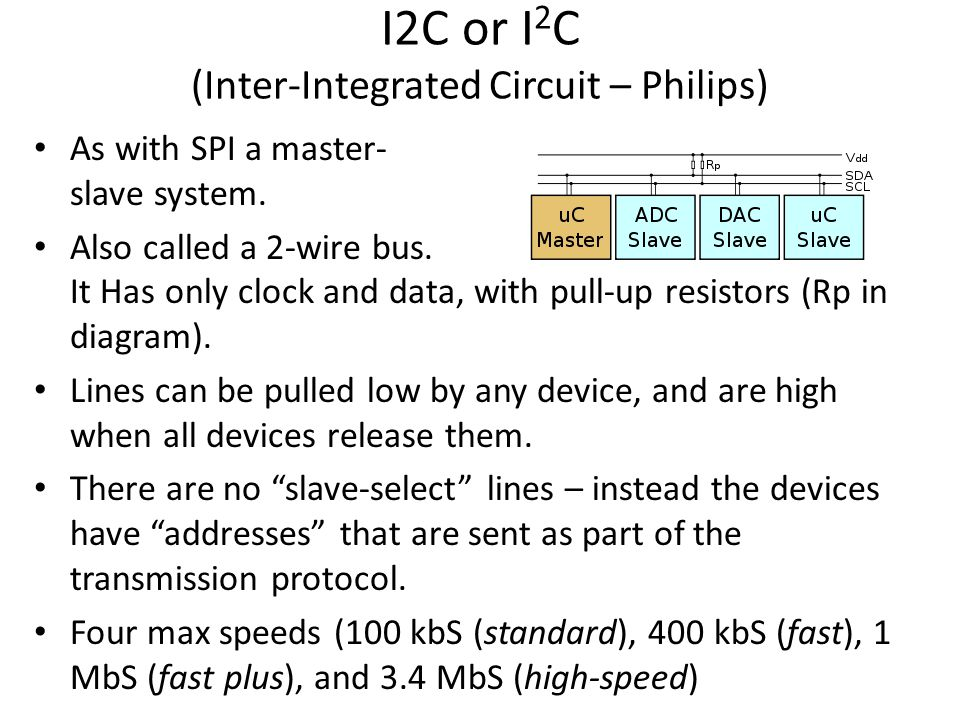 I2C or I2C (Inter-Integrated Circuit – Philips)