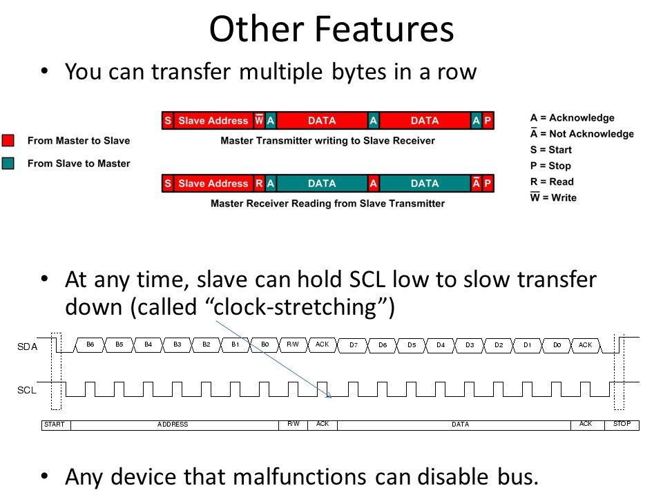 Other Features You can transfer multiple bytes in a row