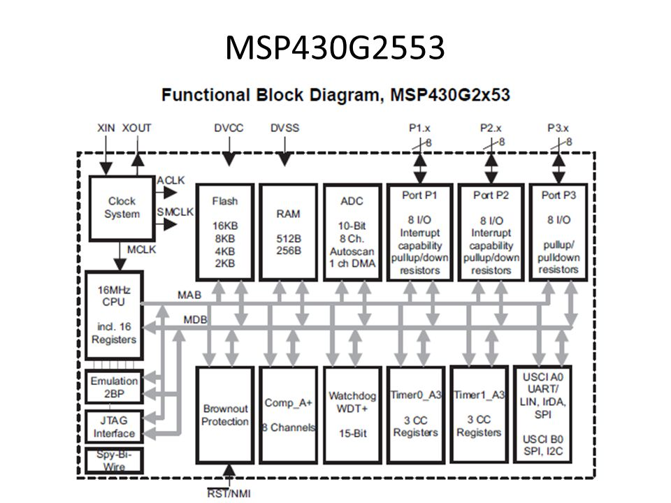 MSP430G2553