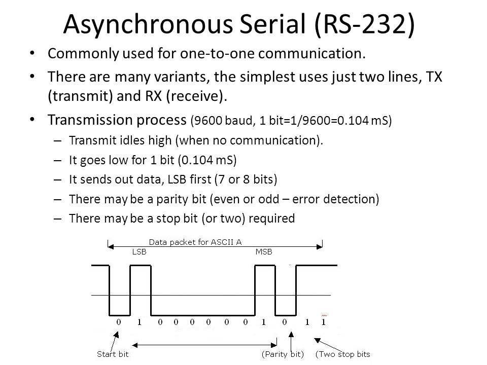 Asynchronous Serial (RS-232)