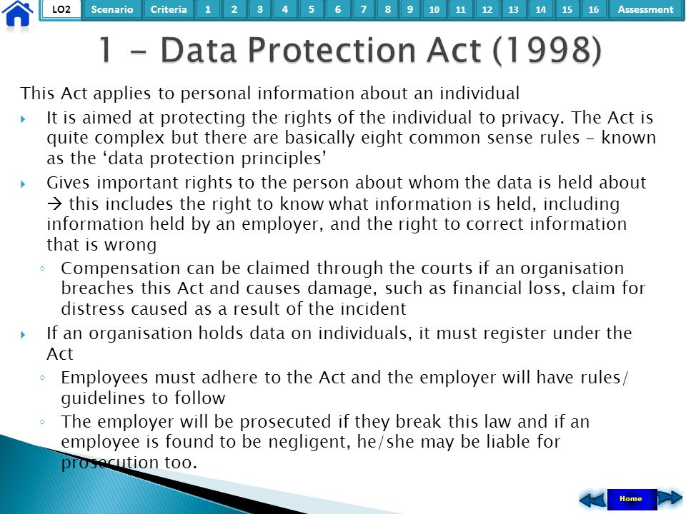 1 - Data Protection Act (1998)