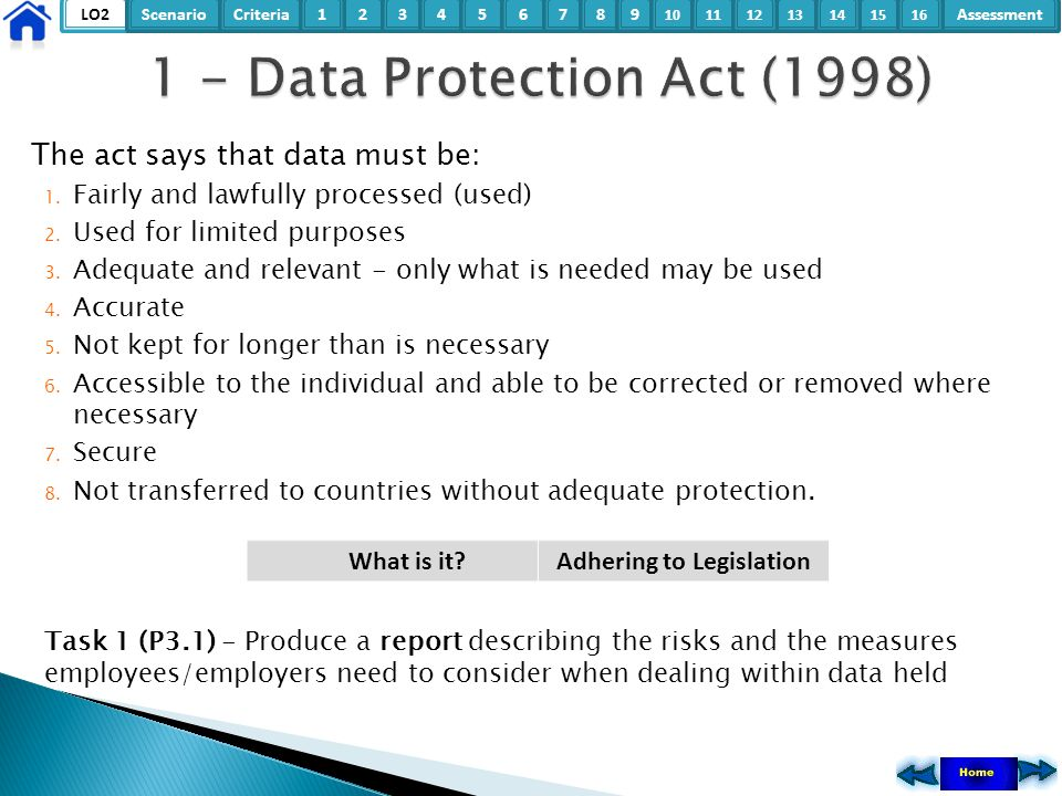 1 - Data Protection Act (1998) Adhering to Legislation