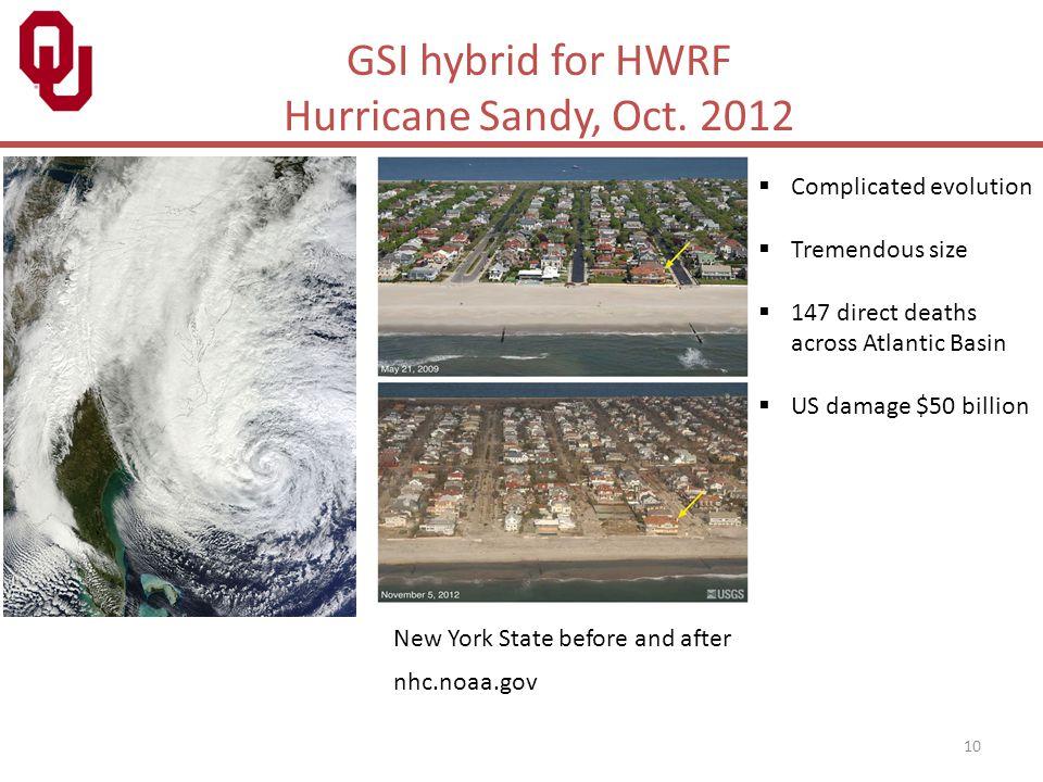 GSI hybrid for HWRF Hurricane Sandy, Oct. 2012 Complicated evolution