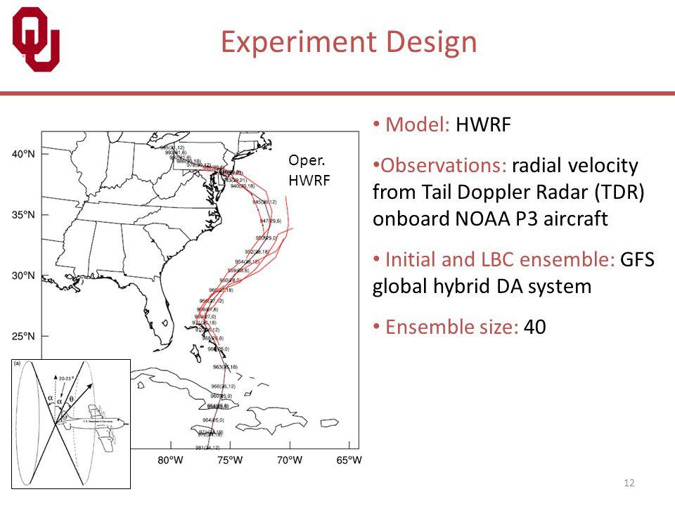 Experiment Design Model: HWRF