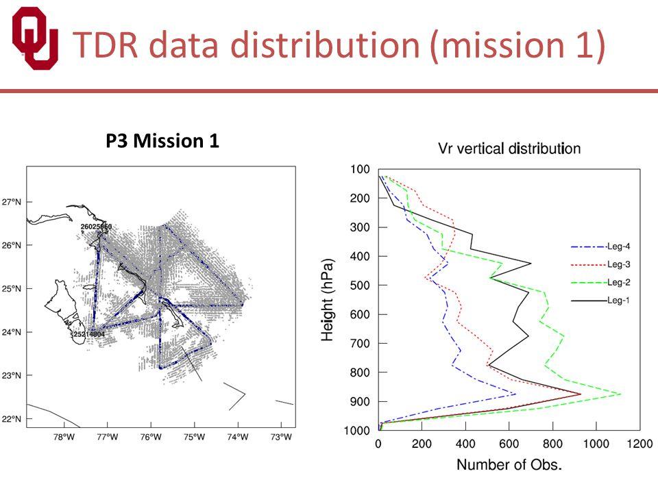 TDR data distribution (mission 1)