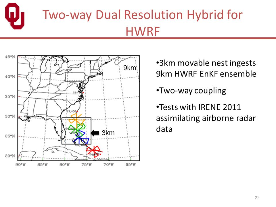 Two-way Dual Resolution Hybrid for HWRF