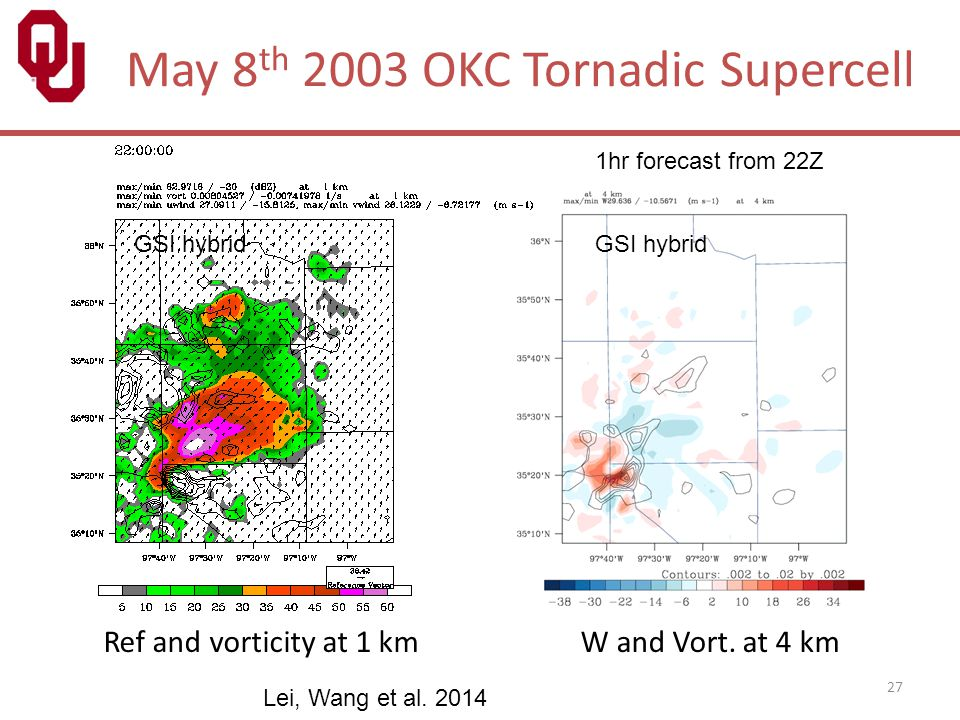 May 8th 2003 OKC Tornadic Supercell