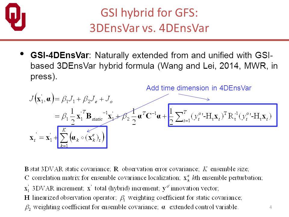 GSI hybrid for GFS: 3DEnsVar vs. 4DEnsVar