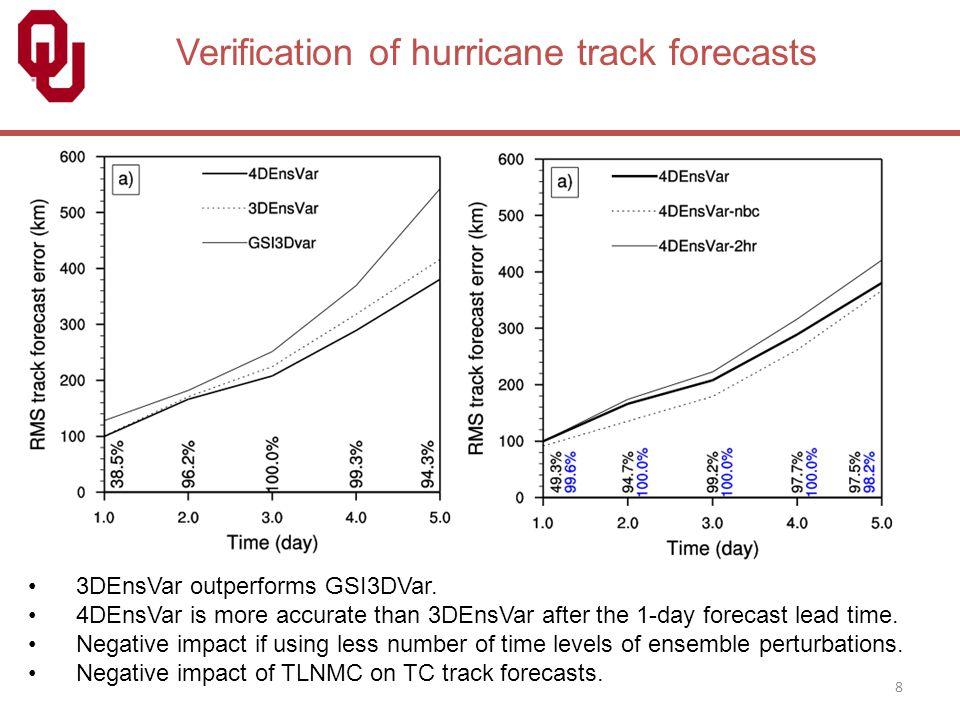 Verification of hurricane track forecasts