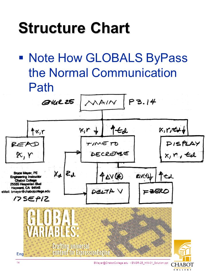 Structure Chart Note How GLOBALS ByPass the Normal Communication Path