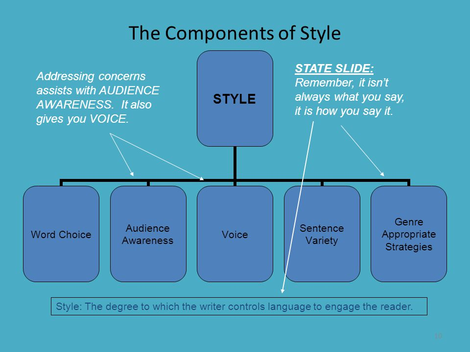 The Components of Style