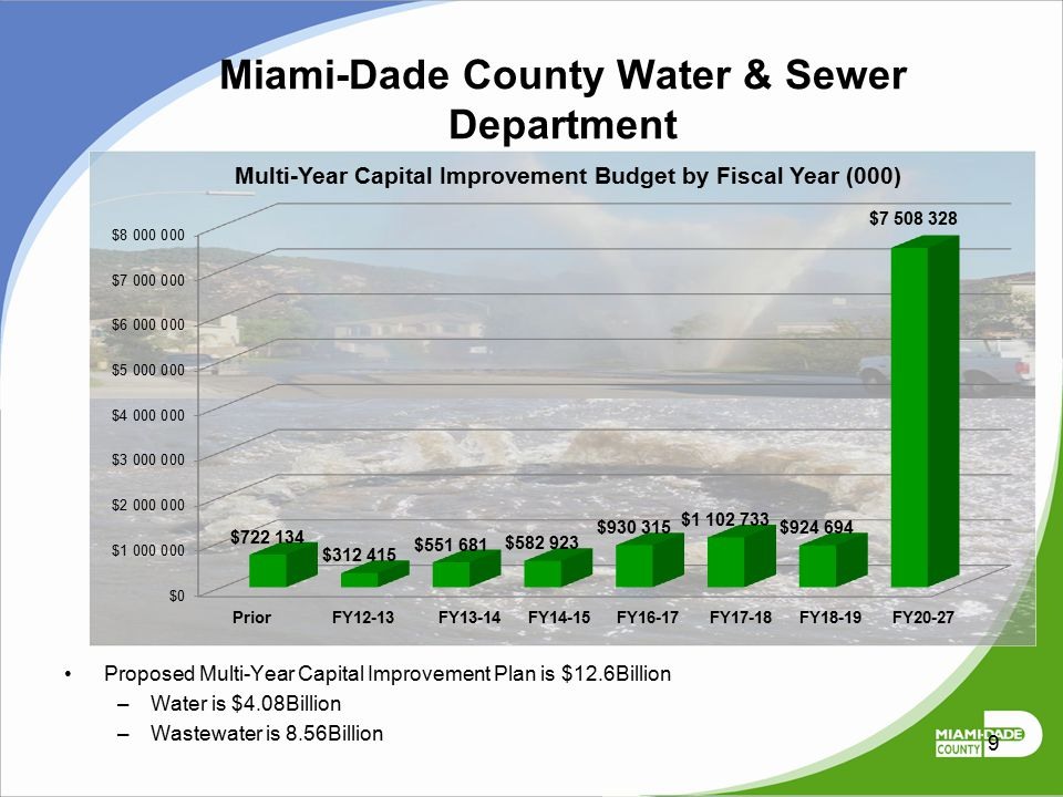 Miami-Dade County Water & Sewer Department