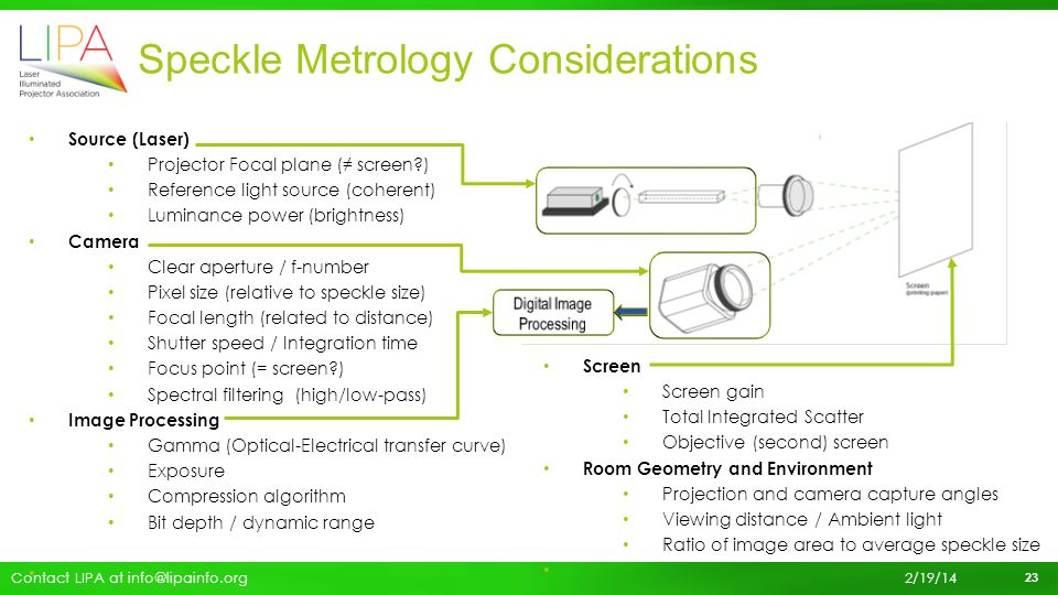 Speckle Metrology Considerations
