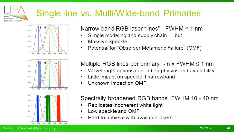 Single line vs. Multi/Wide-band Primaries