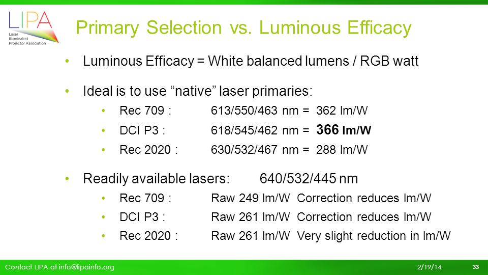 Primary Selection vs. Luminous Efficacy