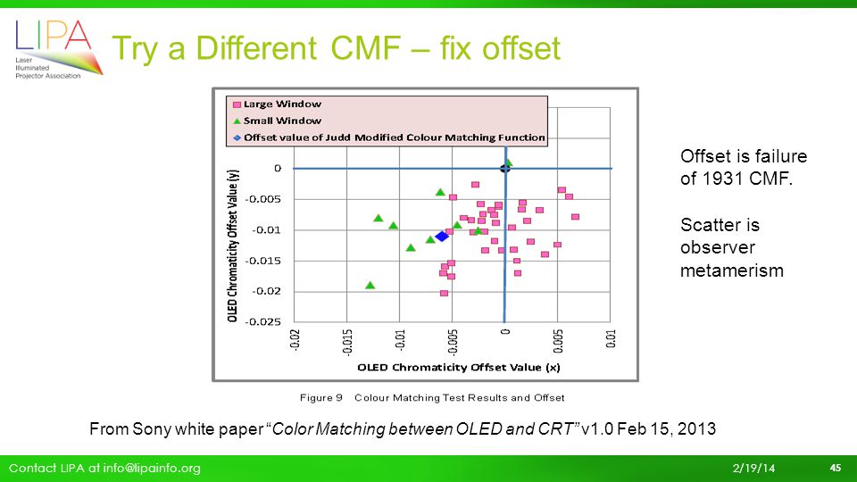 Try a Different CMF – fix offset