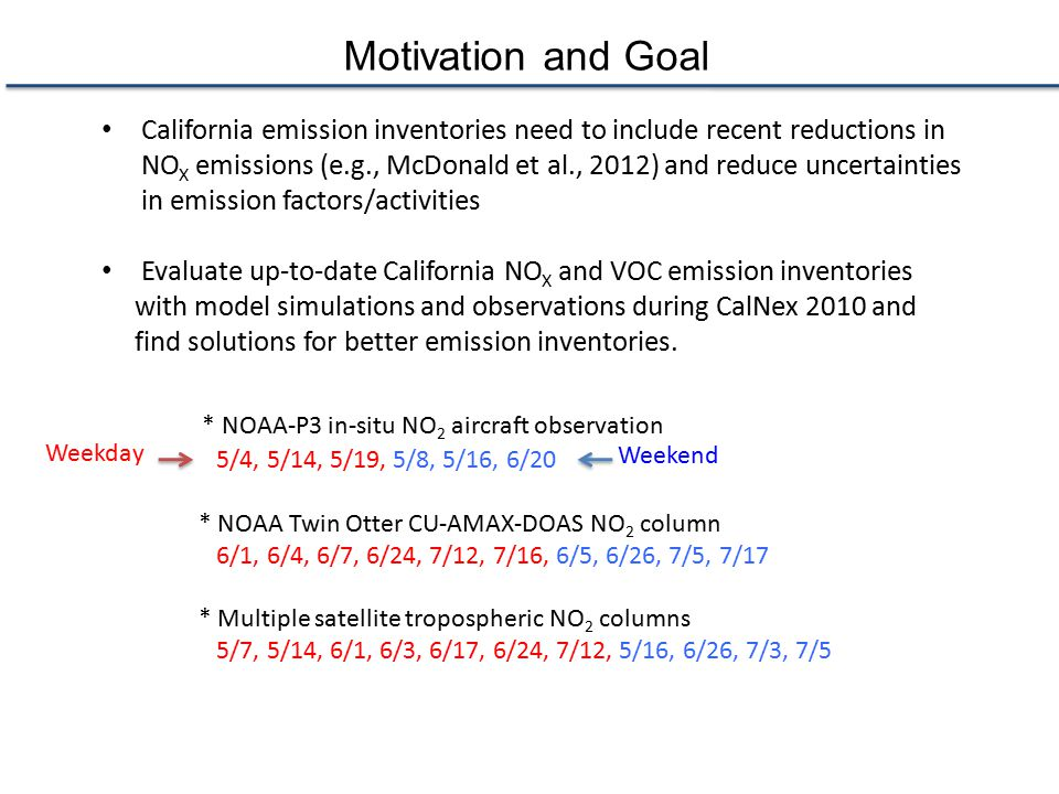 Motivation and Goal * NOAA-P3 in-situ NO2 aircraft observation