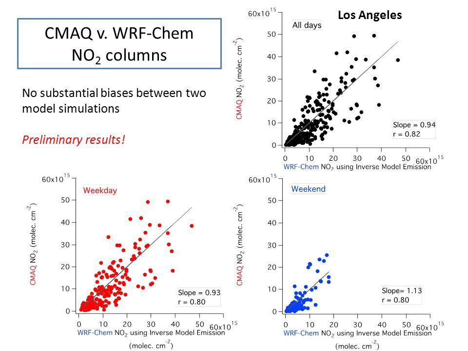 CMAQ v. WRF-Chem NO2 columns