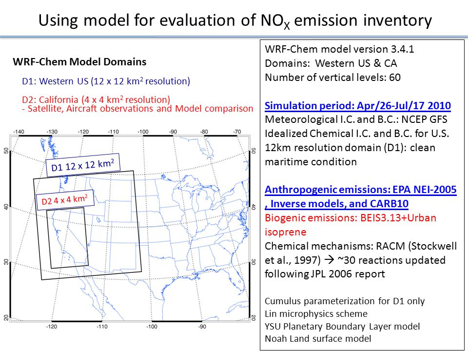 Using model for evaluation of NOX emission inventory