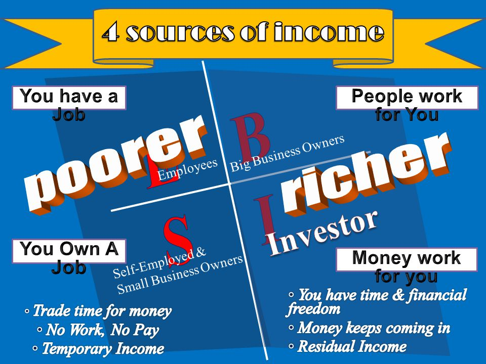 Investor 4 sources of income poorer richer You have a Job