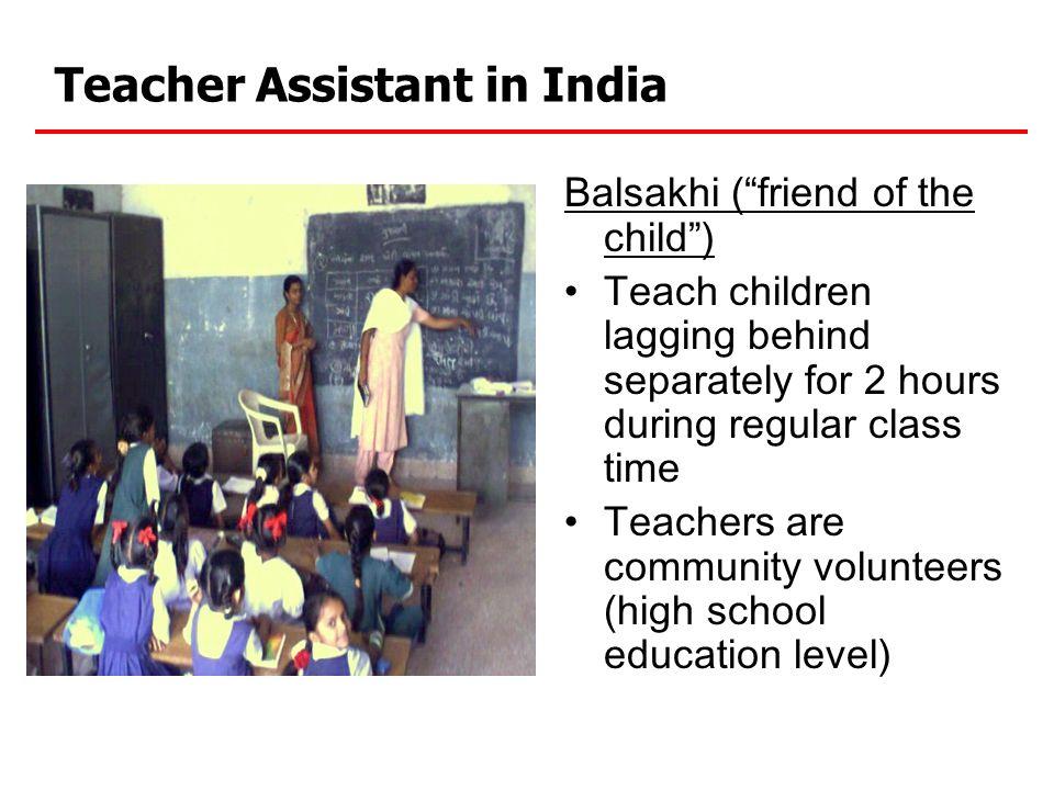 Teacher Assistant in India
