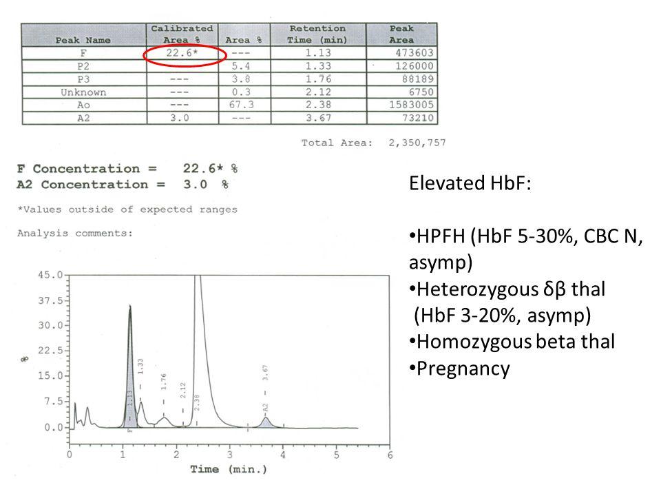 HPFH (HbF 5-30%, CBC N, asymp) Heterozygous δβ thal (HbF 3-20%, asymp)