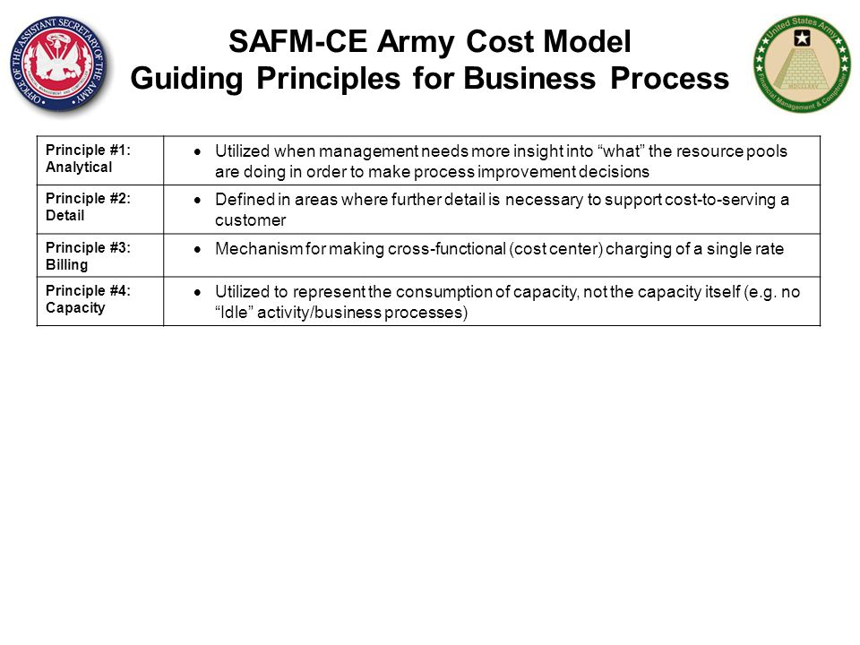 SAFM-CE Army Cost Model Guiding Principles for Business Process
