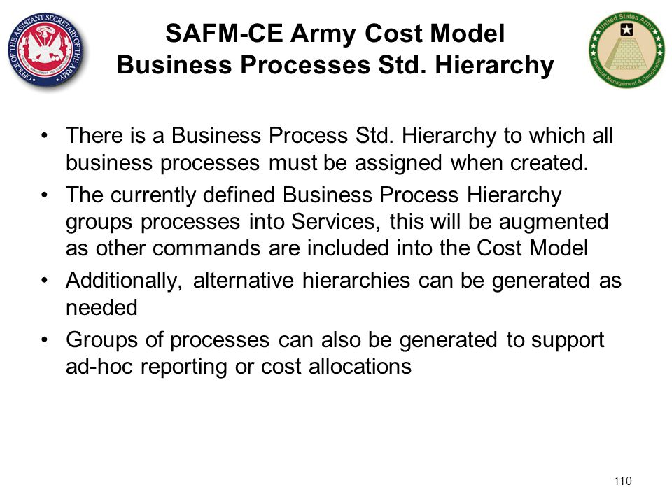 SAFM-CE Army Cost Model Business Processes Std. Hierarchy
