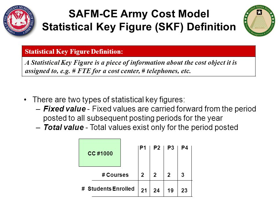 SAFM-CE Army Cost Model Statistical Key Figure (SKF) Definition
