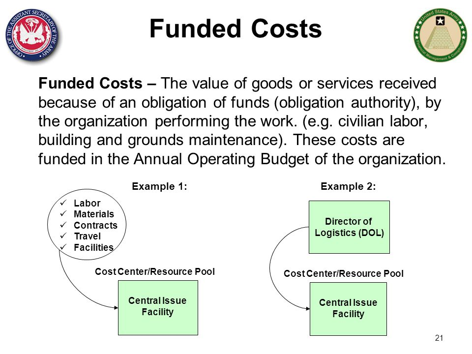 Funded Costs