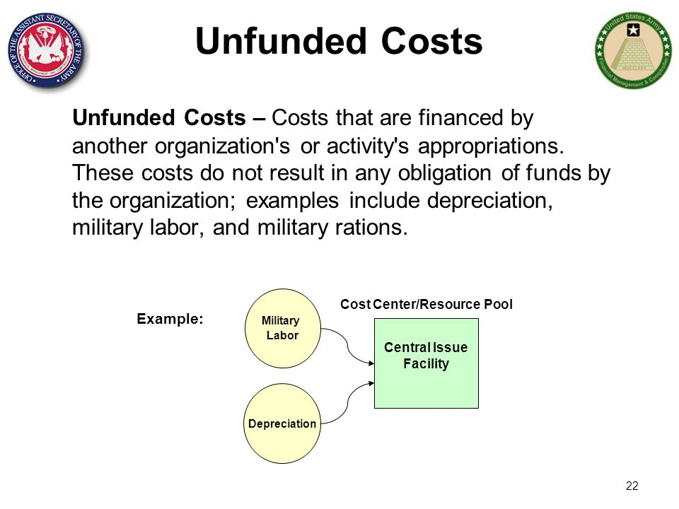 Central Issue Facility Cost Center/Resource Pool