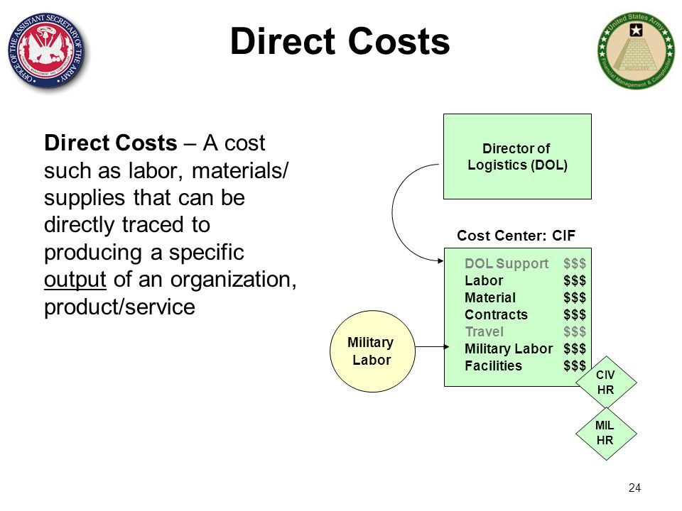 Direct Costs Director of. Logistics (DOL)
