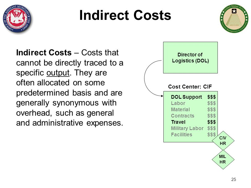 Indirect Costs Director of. Logistics (DOL)