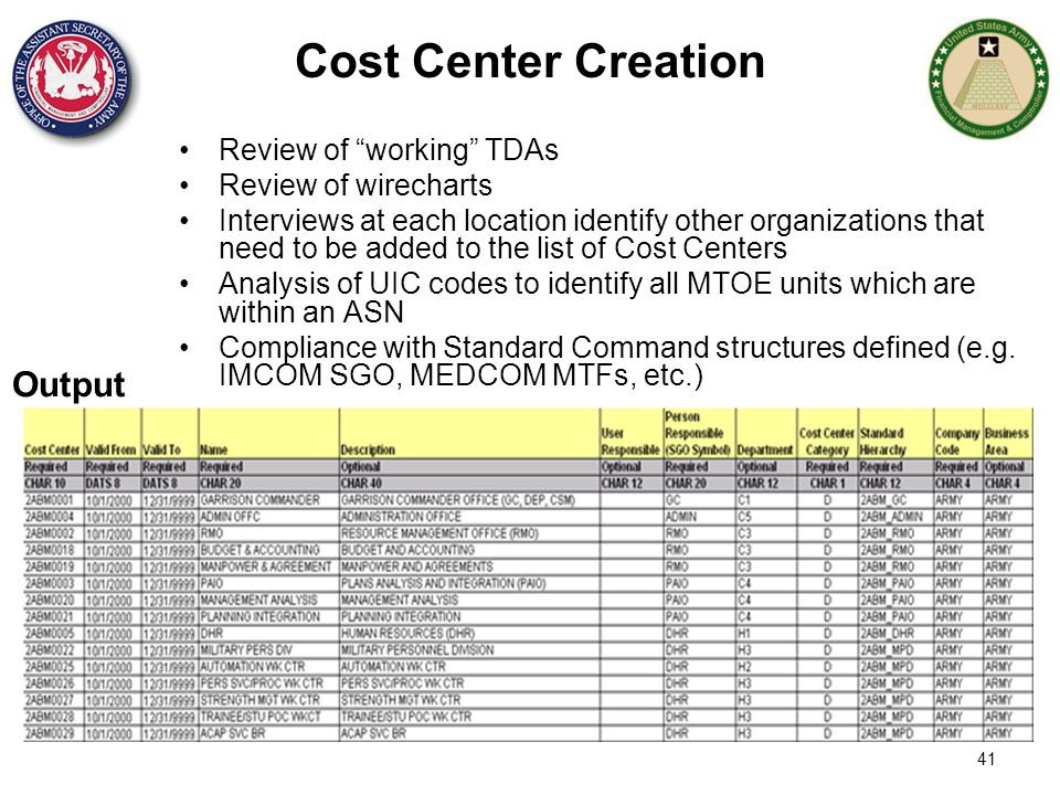 Cost Center Creation Output Review of working TDAs