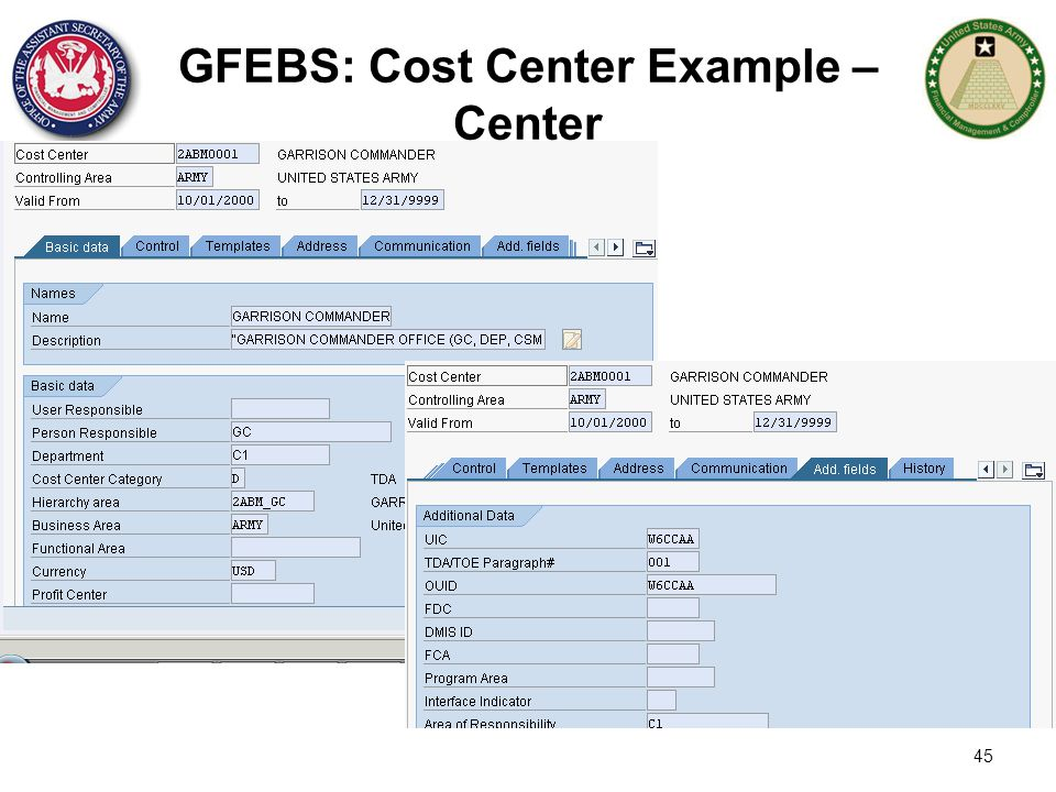 GFEBS: Cost Center Example – Center