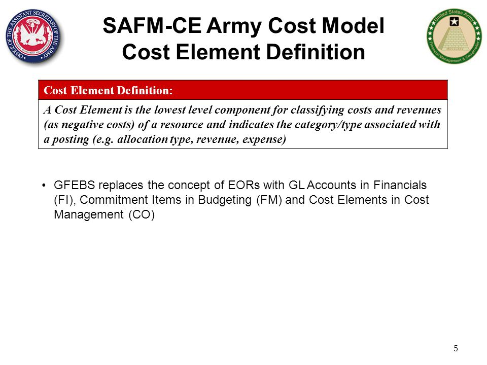 SAFM-CE Army Cost Model Cost Element Definition
