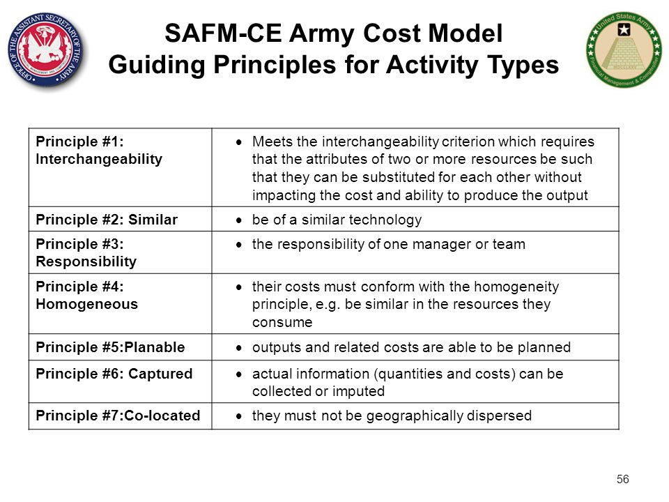 SAFM-CE Army Cost Model Guiding Principles for Activity Types