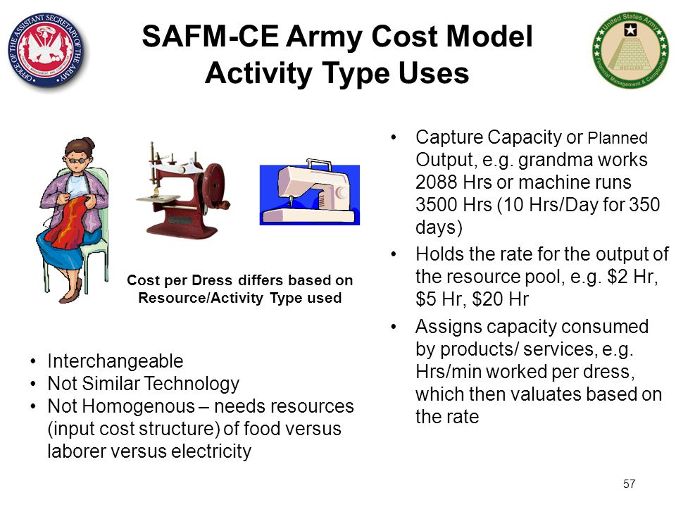SAFM-CE Army Cost Model Activity Type Uses
