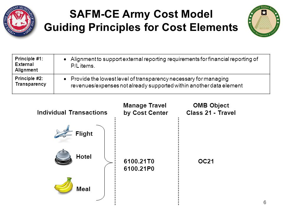 SAFM-CE Army Cost Model Guiding Principles for Cost Elements