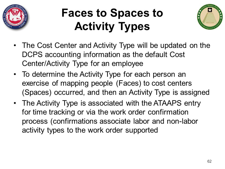 Faces to Spaces to Activity Types
