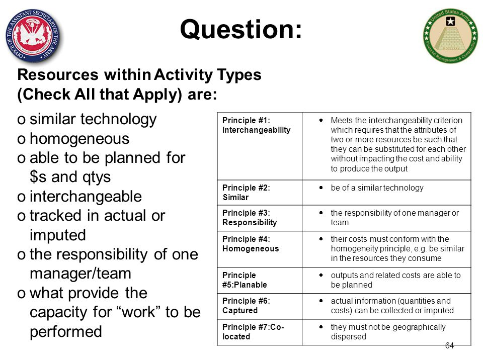 Question: Resources within Activity Types (Check All that Apply) are: