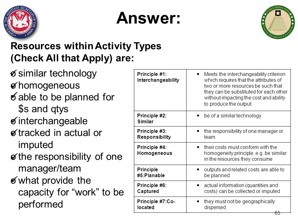 Answer: Resources within Activity Types (Check All that Apply) are: 