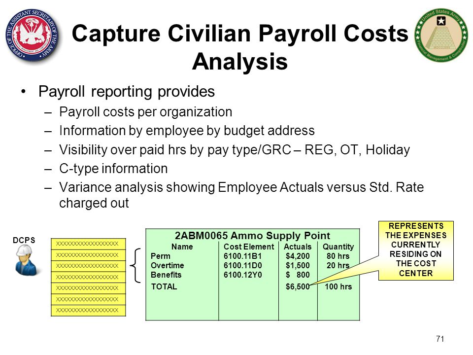 Capture Civilian Payroll Costs Analysis
