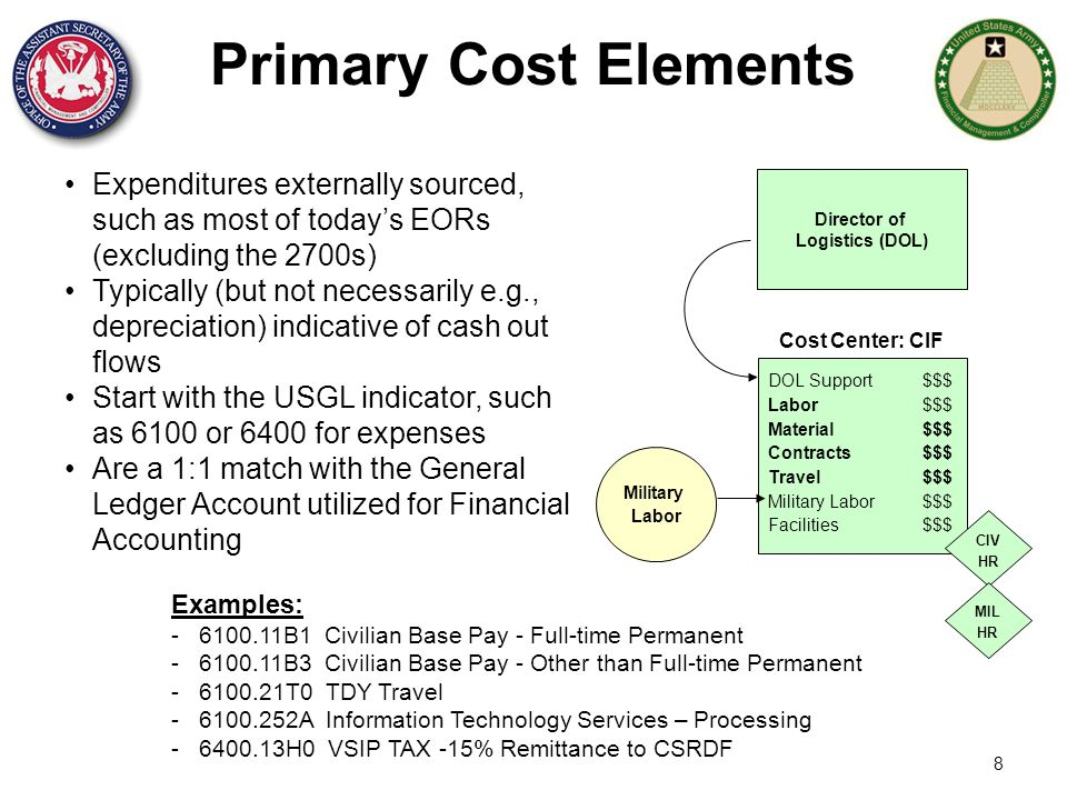 Primary Cost Elements Expenditures externally sourced, such as most of today's EORs (excluding the 2700s)