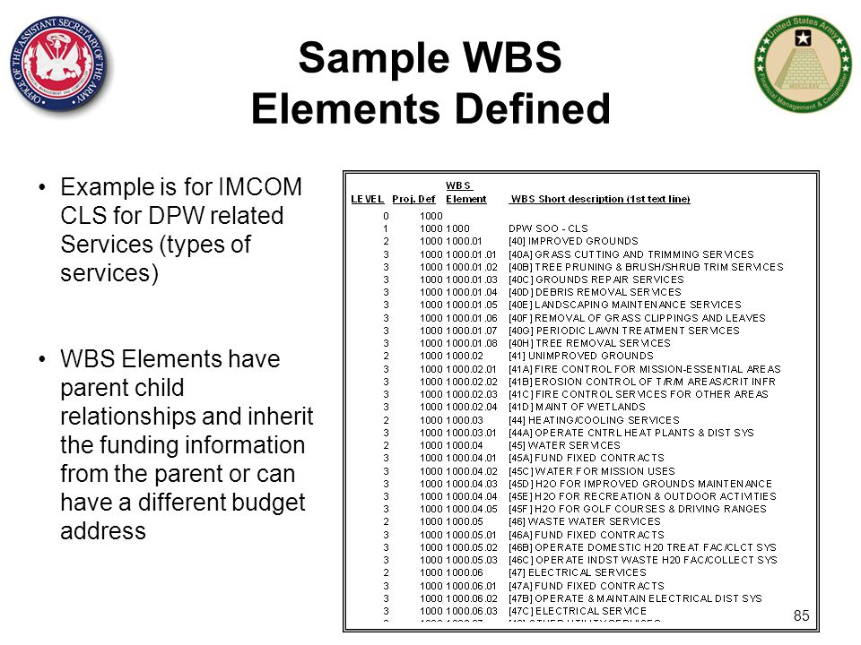 Sample WBS Elements Defined