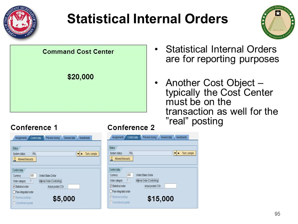 Statistical Internal Orders