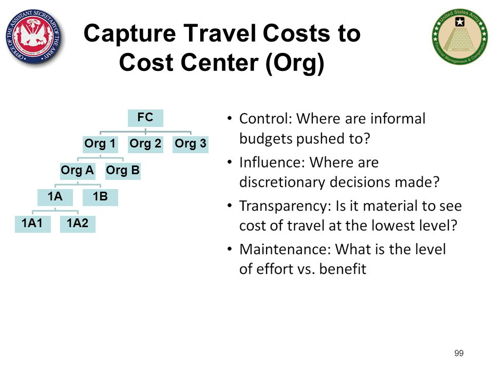 Capture Travel Costs to Cost Center (Org)